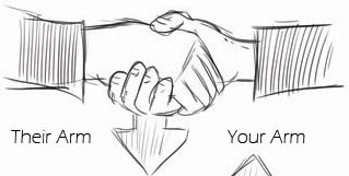 Someone turning your palm upward while shaking your hand to show dominance